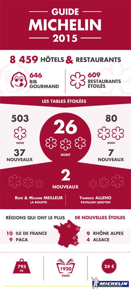 infographieok